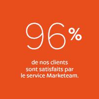 96% de nos clients sont satisfaits par le service marketeam